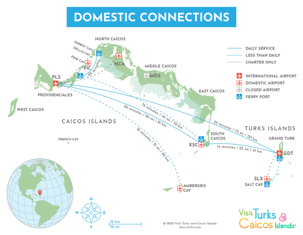 map of domestic flights and ferry services in the Turks and Caicos