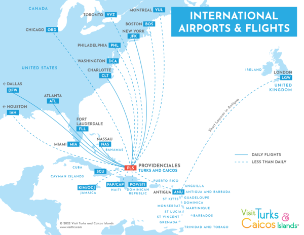 International flight route map for the Turks and Caicos Islands.